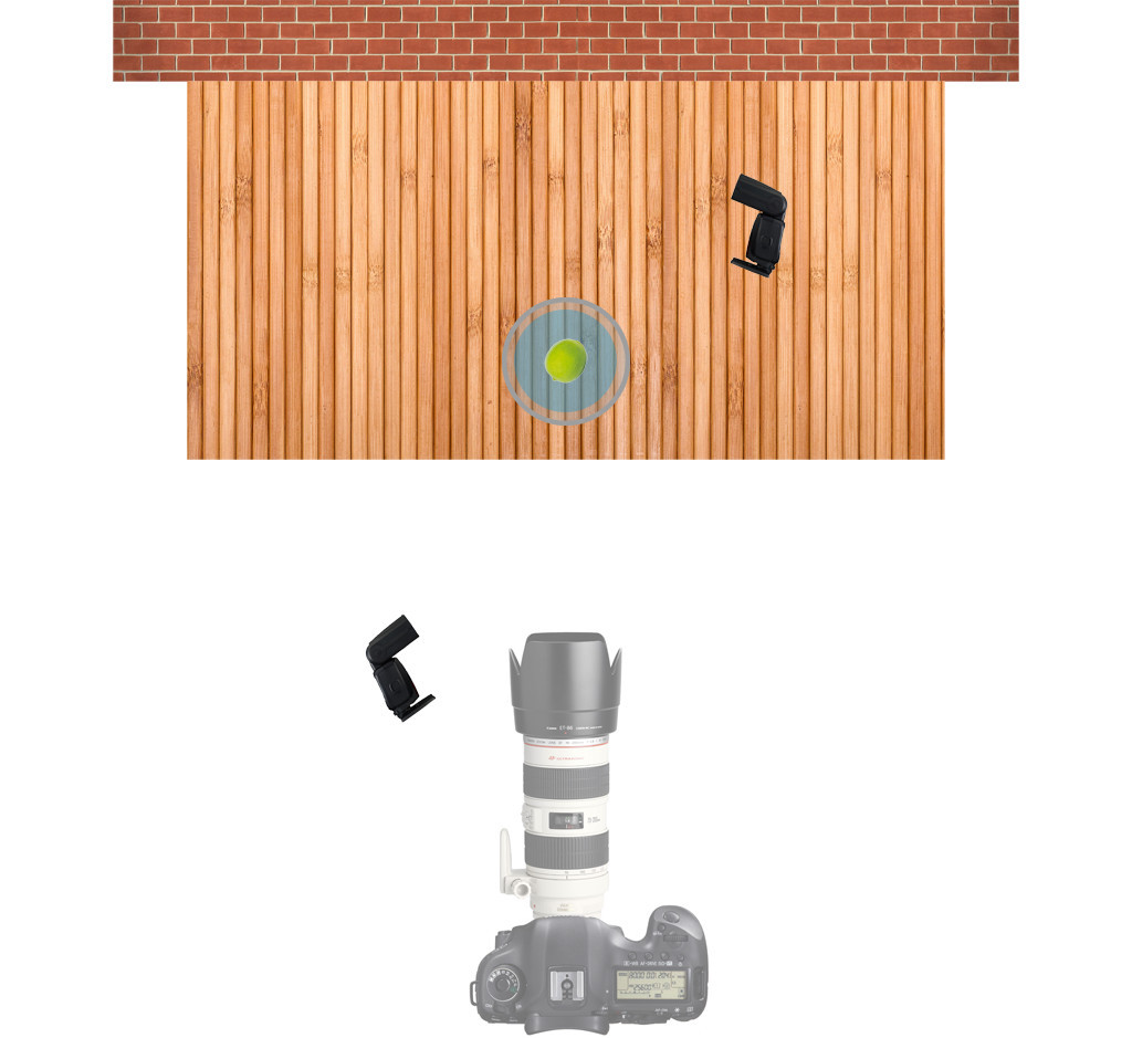 Canon-Esquema