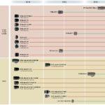 Fujifilm actualiza la hoja de ruta de objetivos de montura X