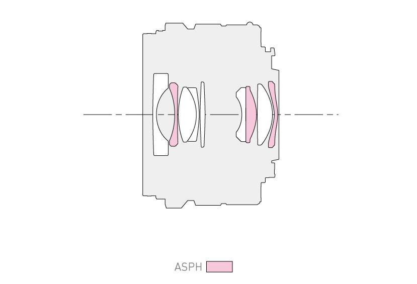 Lens_H-X015