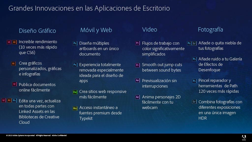 Novedades-adobe-creative-cloud-2015-001
