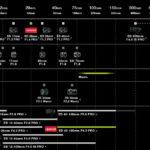 Dos nuevos objetivos en la hoja de ruta de Olympus M.Zuiko Digital
