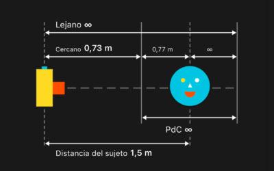 La distancia al sujeto también afecta la profundidad de campo
