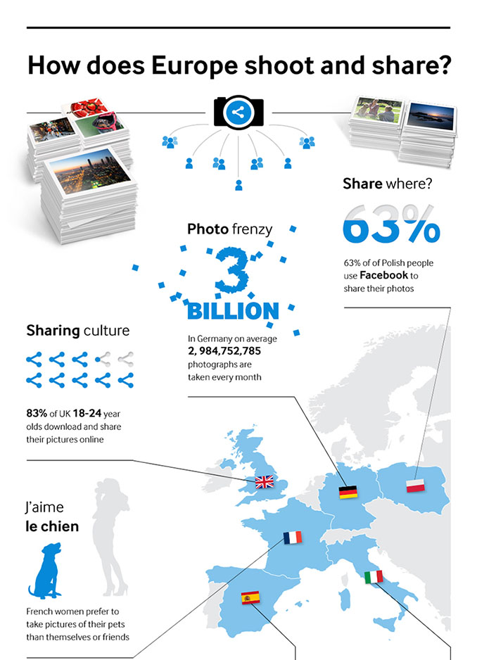Samsung-Infographic-Europe01