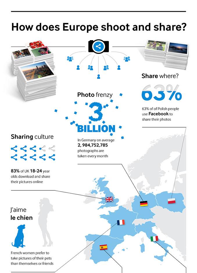 Samsung-Infographic-Europe01