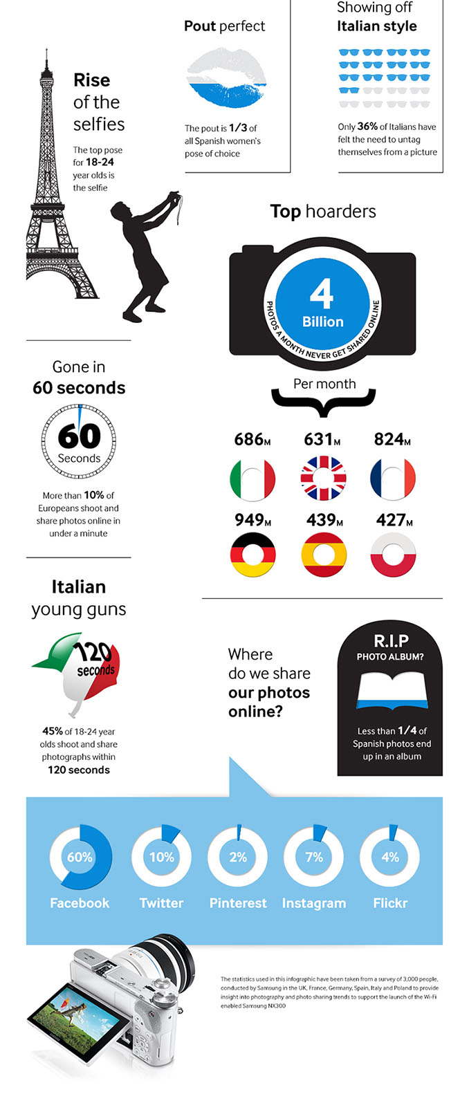 Samsung-Infographic-Europe02