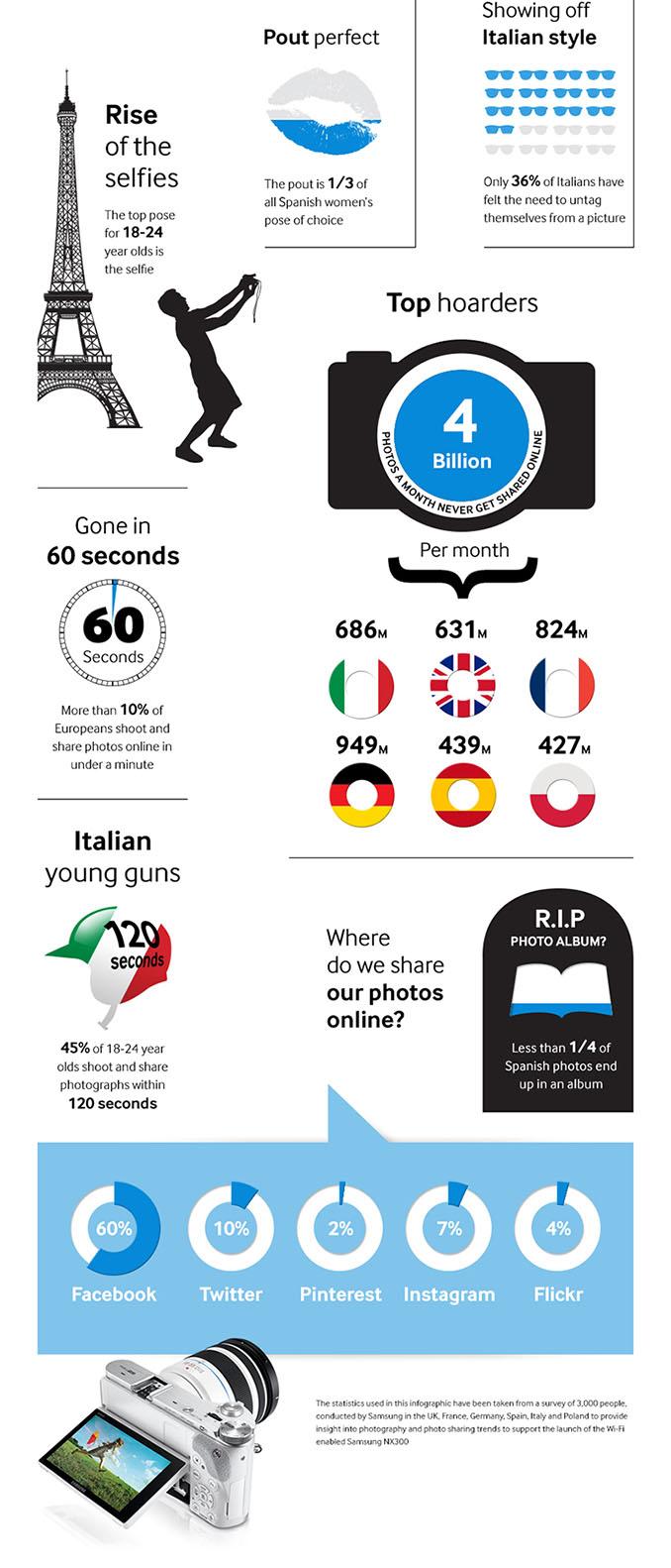 Samsung-Infographic-Europe02