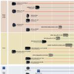 Novedades Fujifilm CES 2014