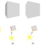Iluminación solar descriptiva
