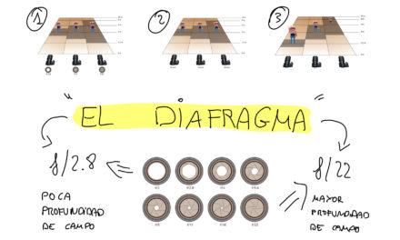 ¿Qué es y cómo funciona el diafragma?