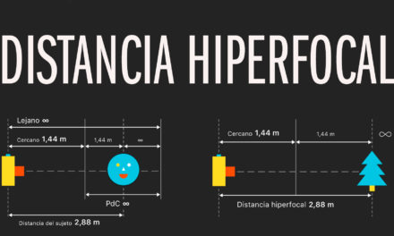 La Distancia Hiperfocal